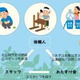 パワポンでつくるパワーポイント・チラシ作品(sakuraさん)
